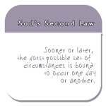 Sod's 2nd Law